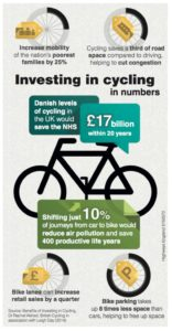 some benefits of cycling laid out